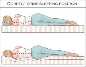 Ortho Mattress Spine Position