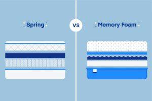 Spring Mattress vs Foam Mattress