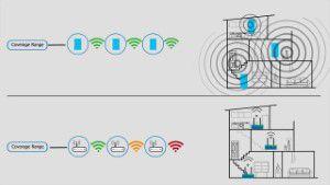 Wifi Extender vs Mesh system