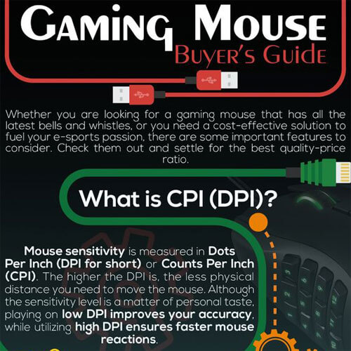 Gaming Mouse DPI