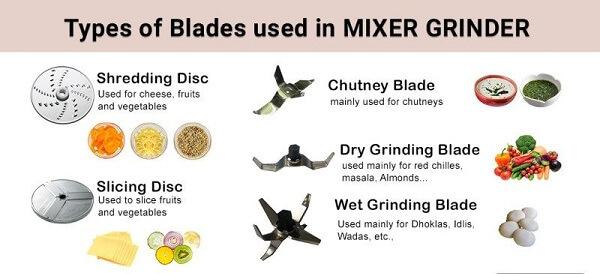 Mixer Blade types uses